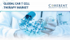 CAR T Cell Therapy Market'