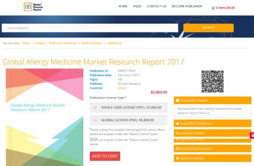 Global Allergy Medicine Market Research Report 2017'