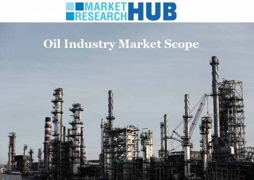 Oil and Gas Maket Report'