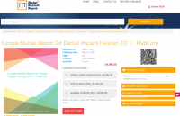 Europe Market Report for Dental Implant Fixtures 2017
