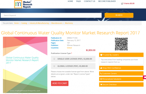 Global Continuous Water Quality Monitor Market'