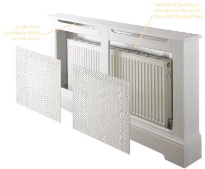 radiator cabinets'