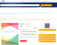 Global Passive Electronically Scanned Array Market Research