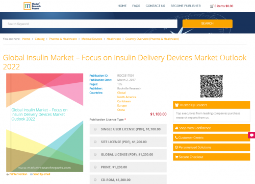 Global Insulin Market - Focus on Insulin Delivery Devices'