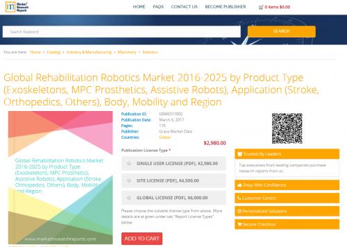 Global Rehabilitation Robotics Market 2016-2025 by Product'