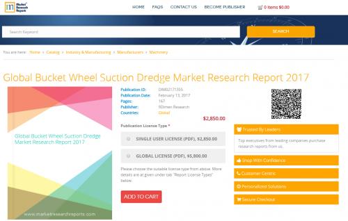 Global Bucket Wheel Suction Dredge Market Research Report'