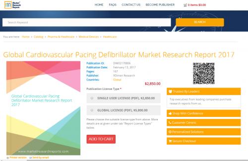 Global Cardiovascular Pacing Defibrillator Market Research'