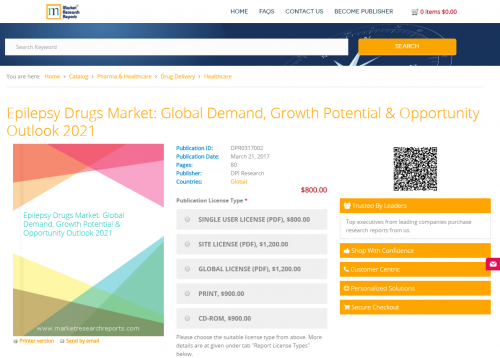 Epilepsy Drugs Market: Global Demand, Growth Potential 2021'