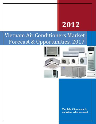 Air Conditioner Market'