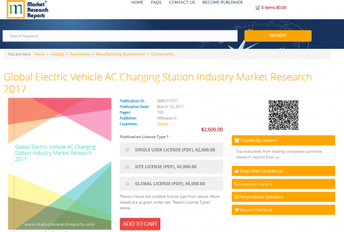 Global Electric Vehicle AC Charging Station Industry Market'
