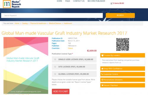 Global Man-made Vascular Graft Industry Market Research 2017'
