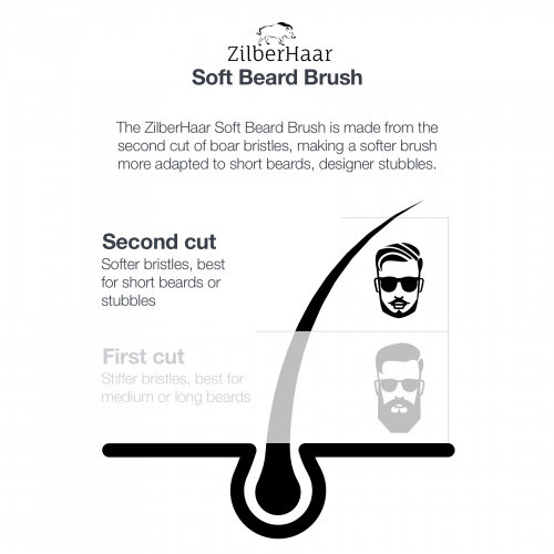 ZilberHaar Beard Brushes - First/ Second Cut Boar Bristles'