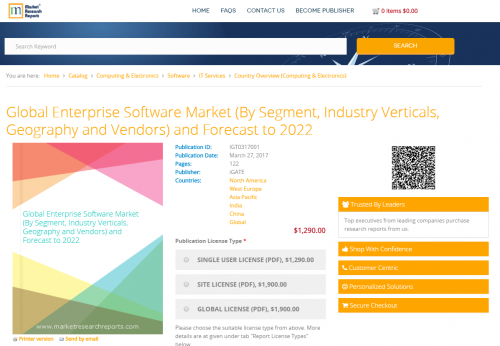 Global Enterprise Software Market (By Segment, Industry'