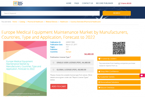 Europe Medical Equipment Maintenance Market by Manufacturers'
