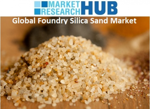Global Foundry Silica Sand Market'