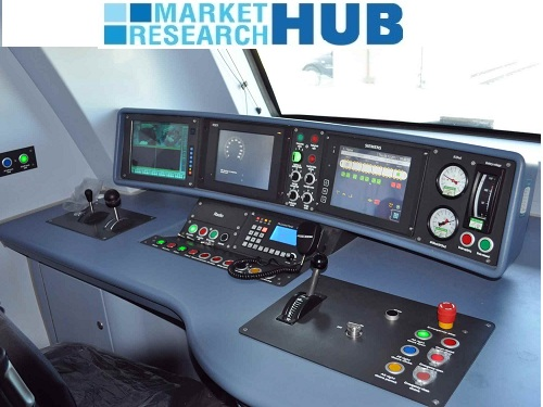 Train Control and Management Systems Market'
