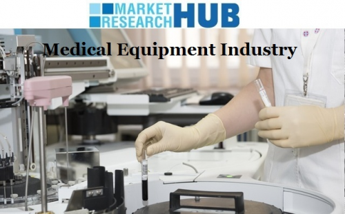 Medical Equipments Industry'