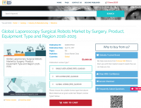 Global Laparoscopy Surgical Robots Market by Surgery 2025