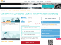 Global Infection Surveillance Solutions Industry Market