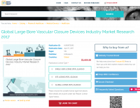 Global Large Bore Vascular Closure Devices Industry Market