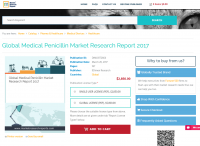 Global Medical Penicillin Market Research Report 2017