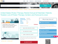 United States Proton Therapy Market (Actual & Potent