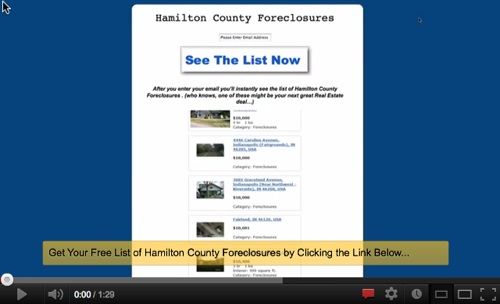 Hamilton County Foreclosures Are on Fire!'