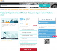Global Orthopedic Implant Market - Focus on Japan Market