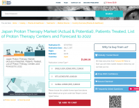 Japan Proton Therapy Market (Actual & Potential), Pa