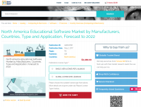 North America Educational Software Market by Manufacturers
