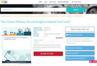 The Global Military Aircraft Engines Market 2017 - 2027