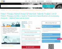 Proton Therapy Market (Actual & Potential), Patients