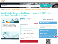 Global Robotic Gastrointestinal Surgery Market 2016 - 2025