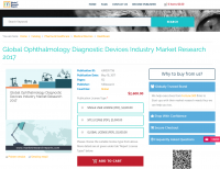 Ophthalmology Diagnostic Devices Industry Research 2017