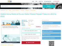 Global Nano Medical Device Sales Market Report Forecast 2017