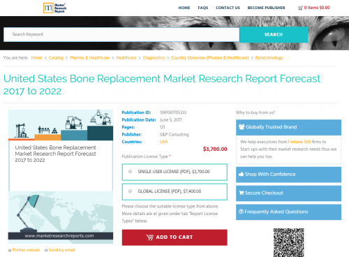 United States Bone Replacement Market Research Report'