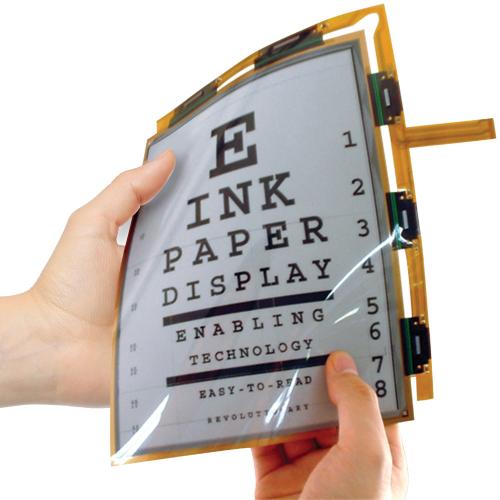 E-Paper Display Market'