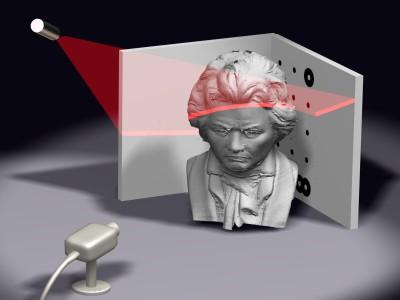 3D Scanning Market'