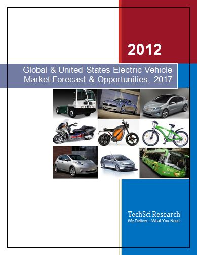 Electric Vehicles'