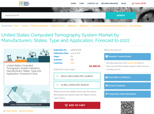 United States Computed Tomography System Market'