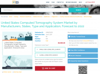 United States Computed Tomography System Market