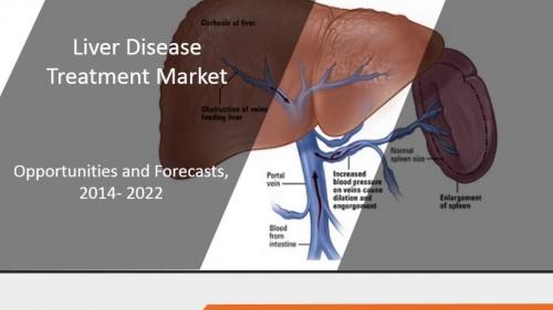 Liver Disease Treatment Market'