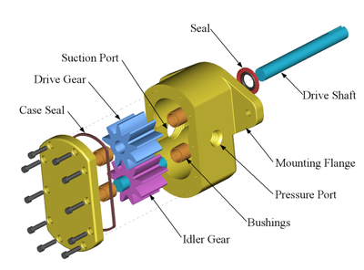 Axial Piston Hydraulic Motors and Pumps Market'