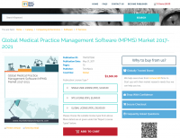 Global Medical Practice Management Software (MPMS) Market