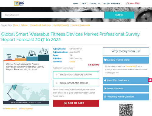 Global Smart Wearable Fitness Devices Market Professional'