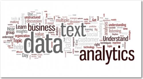 Text Analytics Market'