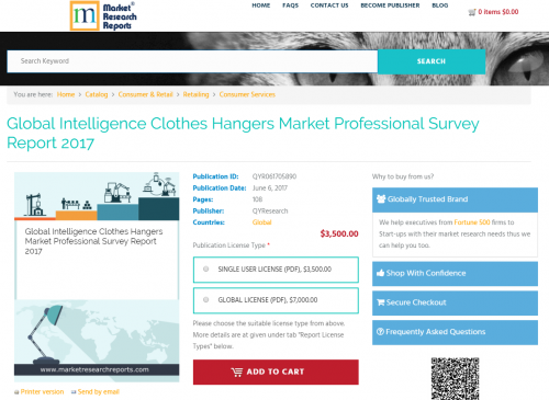 Global Intelligence Clothes Hangers Market Professional'