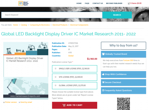 Global LED Backlight Display Driver IC Market Research'