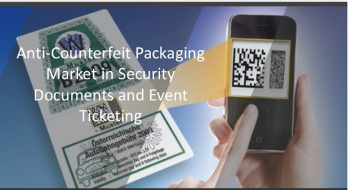 Anti-Counterfeit Packaging Market'