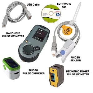 Smart Pulse Oximeters Market'
